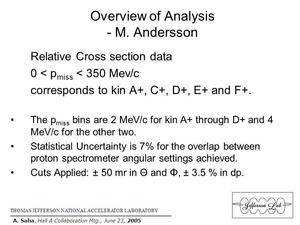 Overview of Analysis - M.