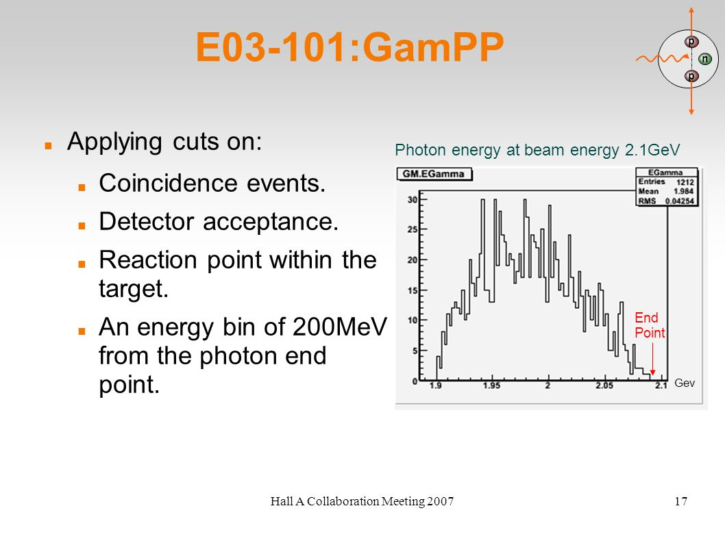 Hall A Collaboration Meeting 200717 E03-101:GamPP Applying cuts on: Coincidence events. Detector acceptance. Reaction point within the target. An ener