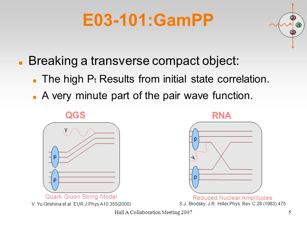 Hall A Collaboration Meeting 20075 E03-101:GamPP Breaking a transverse compact object: The high P t Results from initial state correlation. A very min