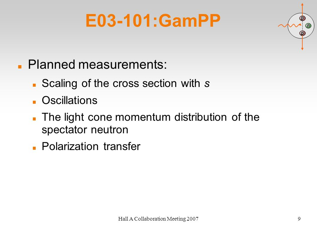 Hall A Collaboration Meeting 20079 E03-101:GamPP Planned measurements: Scaling of the cross section with s Oscillations The light cone momentum distri