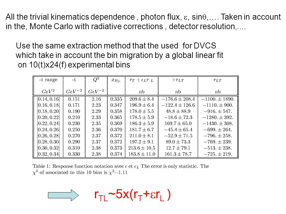 All the trivial kinematics dependence, photon flux,, sin,…. Taken in account in the, Monte Carlo with radiative corrections, detector resolution,…. Us