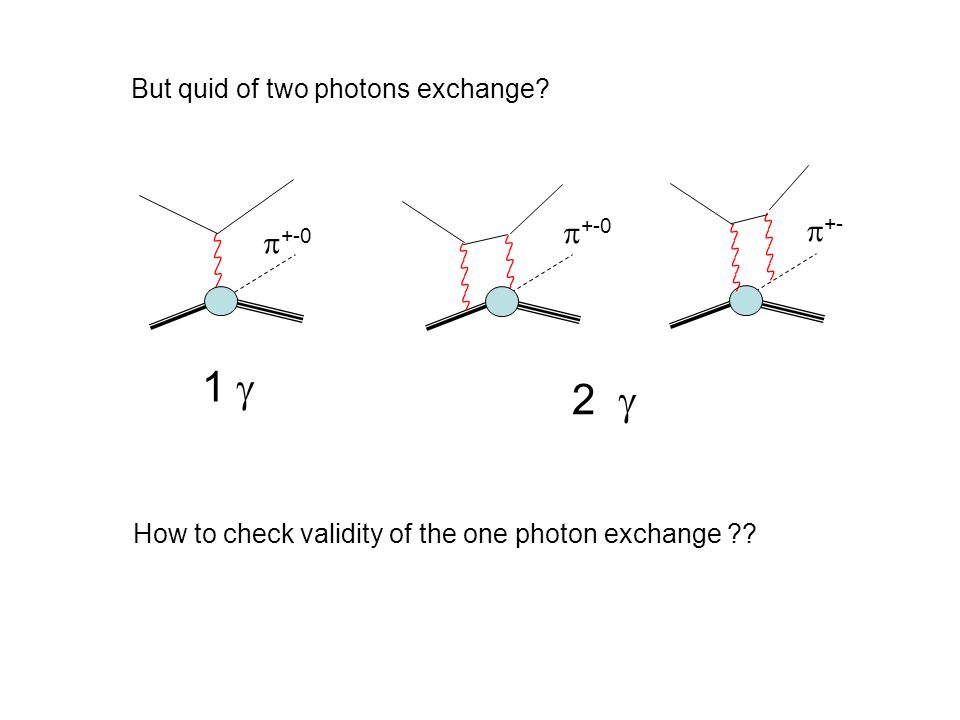 1 +-0 +- 2 +-0 But quid of two photons exchange? How to check validity of the one photon exchange ??