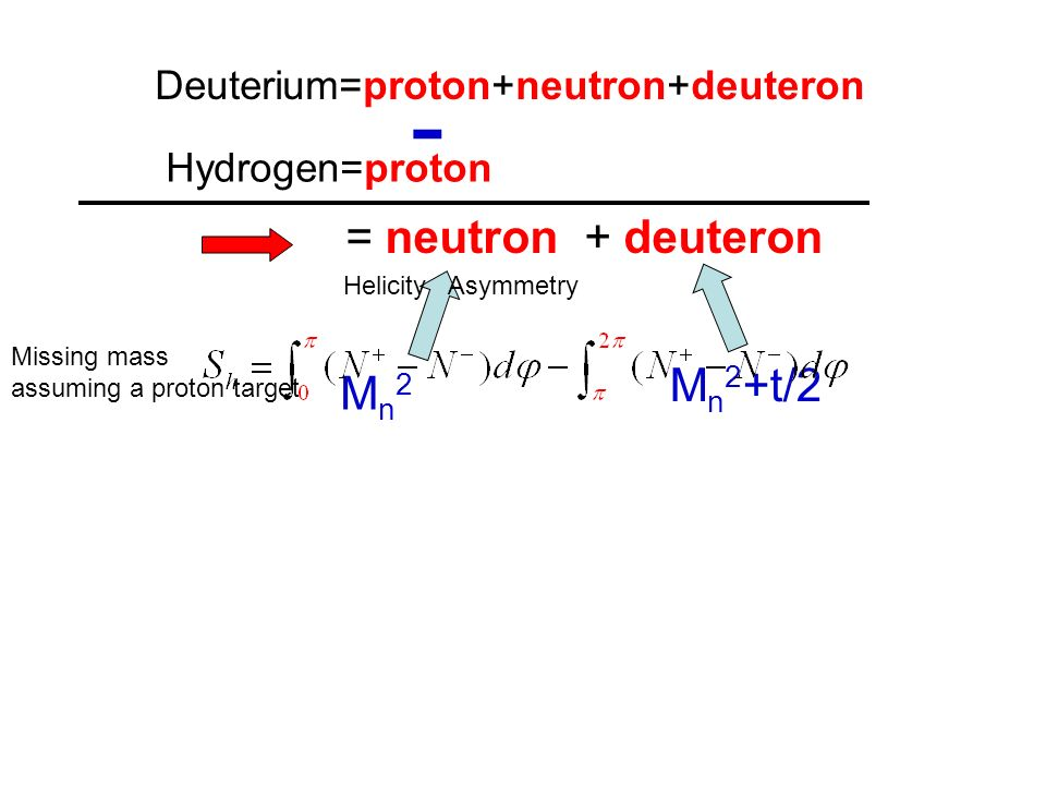 Deuterium=proton+neutron+deuteron - Hydrogen=proton = neutron + deuteron Mn2Mn2 M n 2 +t/2 Missing mass assuming a proton target Helicity Asymmetry