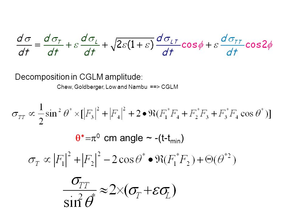 Chew, Goldberger, Low and Nambu ==> CGLM Decomposition in CGLM amplitude : 0 cm angle ~ -(t-t min )