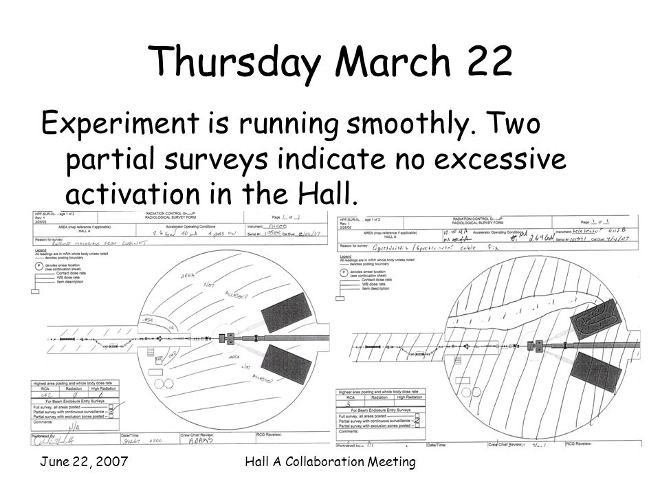 June 22, 2007Hall A Collaboration Meeting Thursday March 22 Experiment is running smoothly.