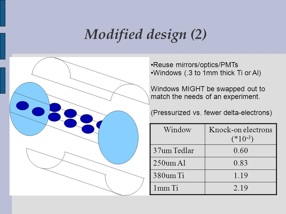 Modified design (2) Reuse mirrors/optics/PMTs Windows (.3 to 1mm thick Ti or Al) Windows MIGHT be swapped out to match the needs of an experiment.
