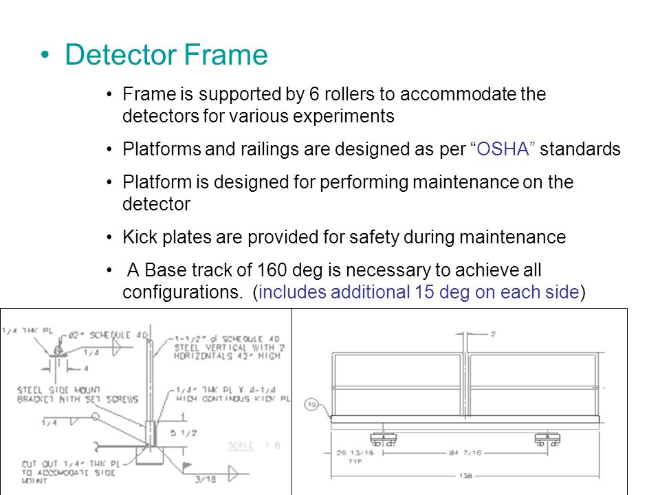 Roller interfering with I-beam