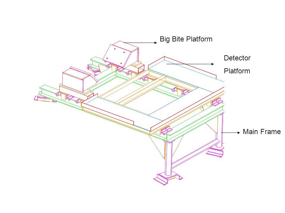 Big Bite Platform Detector Platform Main Frame