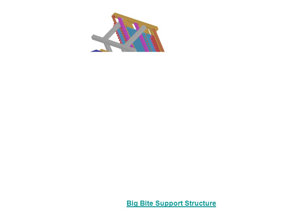 Cost Estimation of Big Bite Support Structure The Weights of the individual Assemblies are as follows : Main Frame Assy2515 Lb Detector Frame Sub Assy892 Lb Big Bite Frame Sub Assy1700 Lb The cost of Structural steel (A36) is $0.15 per pound.