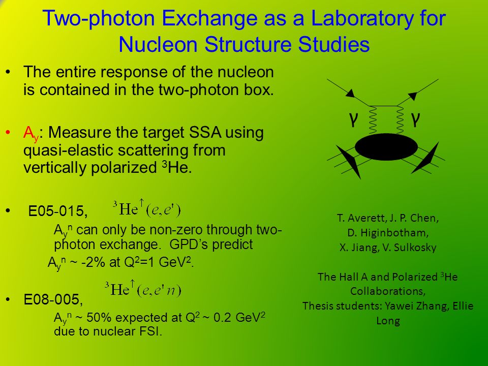 Two-photon Exchange as a Laboratory for Nucleon Structure Studies The entire response of the nucleon is contained in the two-photon box.