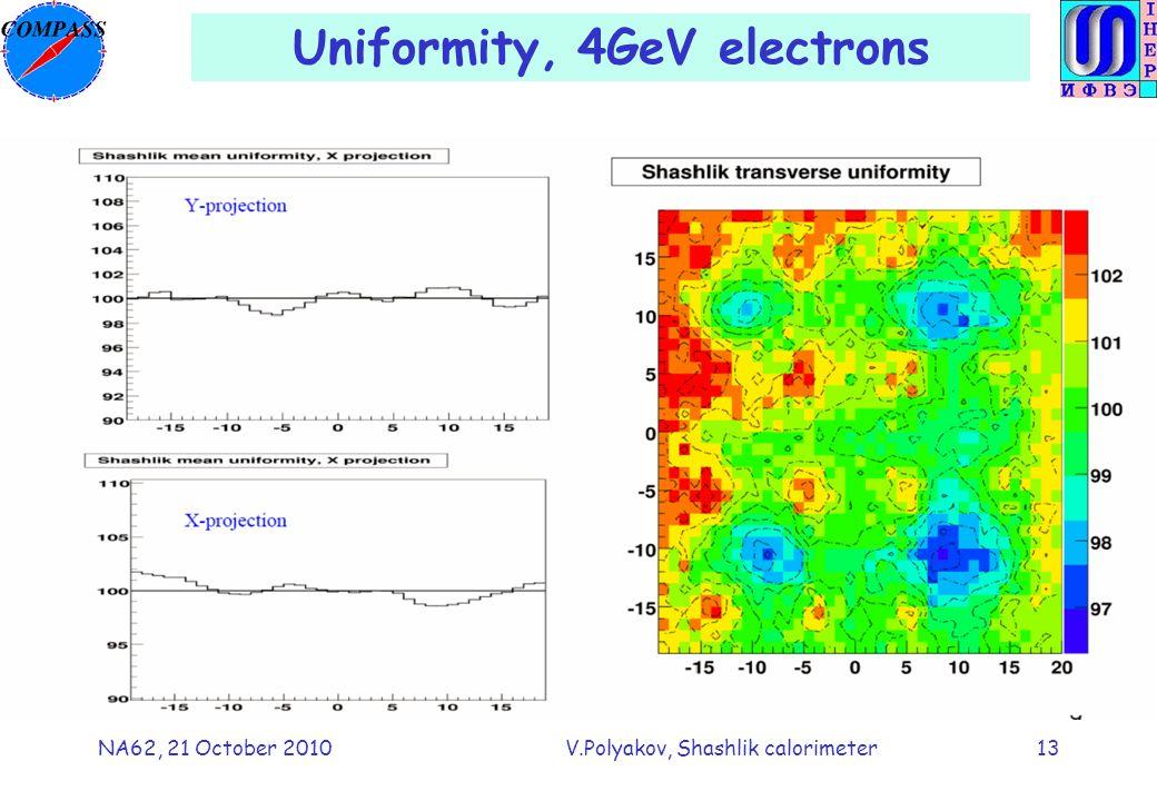 NA62, 21 October 2010V.Polyakov, Shashlik calorimeter13 Uniformity, 4GeV electrons
