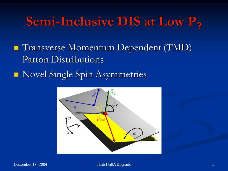 December 17, 2004 6JLab Hall A Upgrade TMD Parton Distributions The gauge invariant definition The gauge invariant definition Belitsky, Ji, Yuan (03)