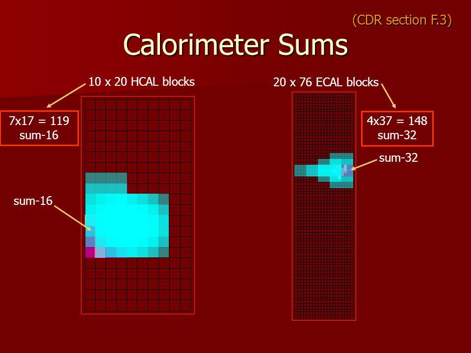 Calorimeter Sums 10 x 20 HCAL blocks 20 x 76 ECAL blocks (CDR section F.3) sum-32 4x37 = 148 sum-32 7x17 = 119 sum-16 sum-16