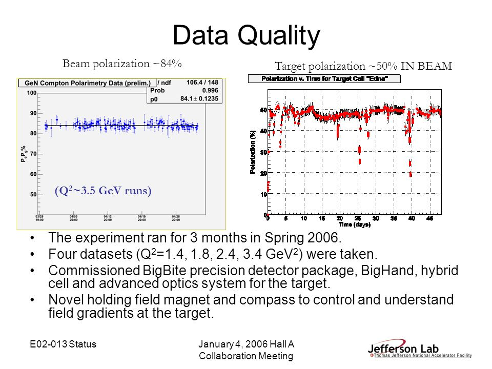 E02-013 StatusJanuary 4, 2006 Hall A Collaboration Meeting Data Quality The experiment ran for 3 months in Spring 2006. Four datasets (Q 2 =1.4, 1.8,