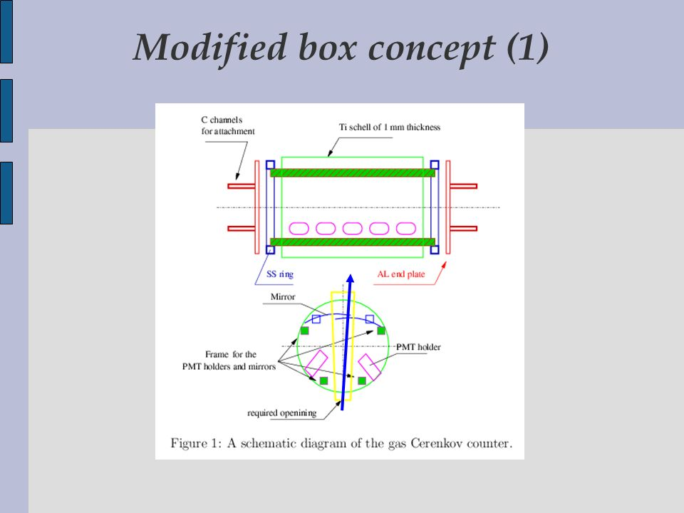 Modified box concept (1)