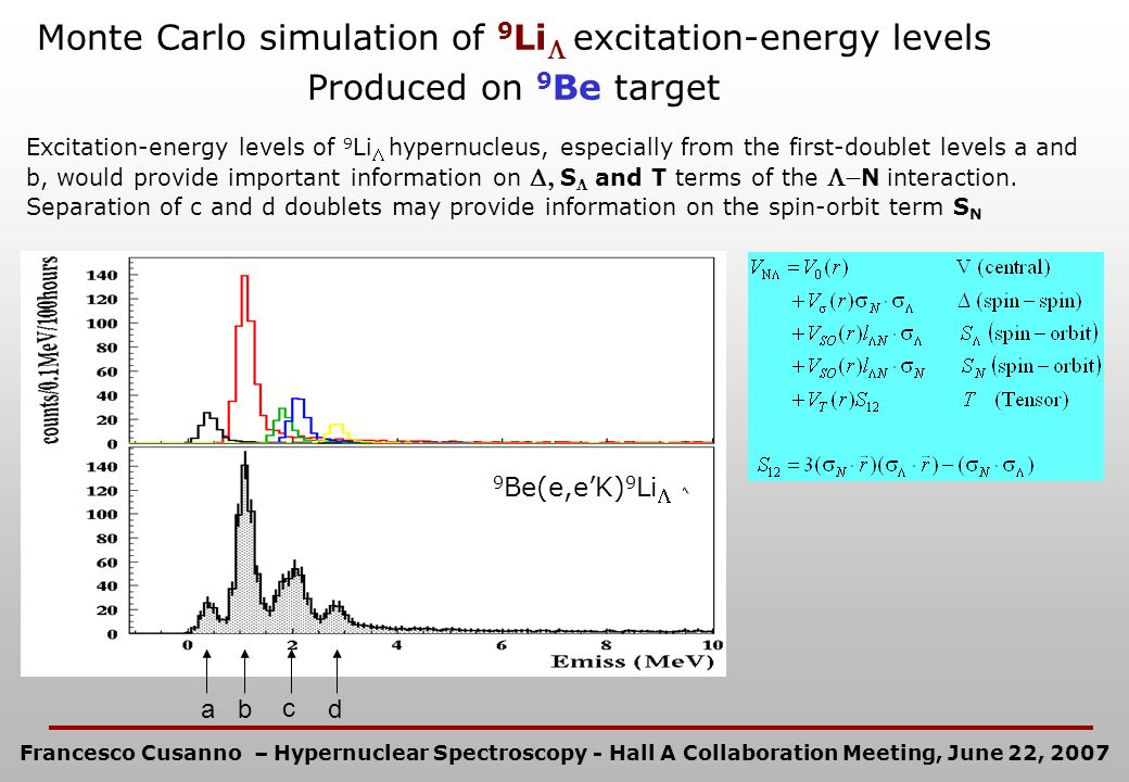 9 Be(e,eK) 9 Li a c d b Monte Carlo simulation of 9 Li excitation-energy levels Produced on 9 Be target Excitation-energy levels of 9 Li hypernucleus,