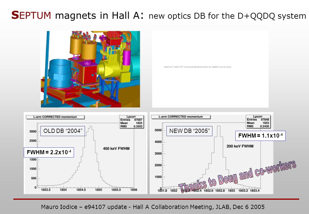S EPTUM magnets in Hall A : new optics DB for the D+QQDQ system FWHM = 1.1x10 -4 FWHM = 2.2x10 -4 NEW DB 2005OLD DB 2004 Mauro Iodice – e94107 update - Hall A Collaboration Meeting, JLAB, Dec