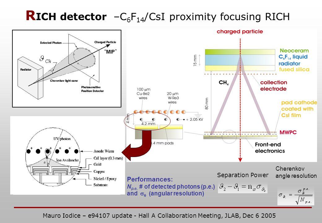 R ICH detector –C 6 F 14 /CsI proximity focusing RICH MIP Performances : N p.e. # of detected photons (p.e.) and (angular resolution) Cherenkov angle