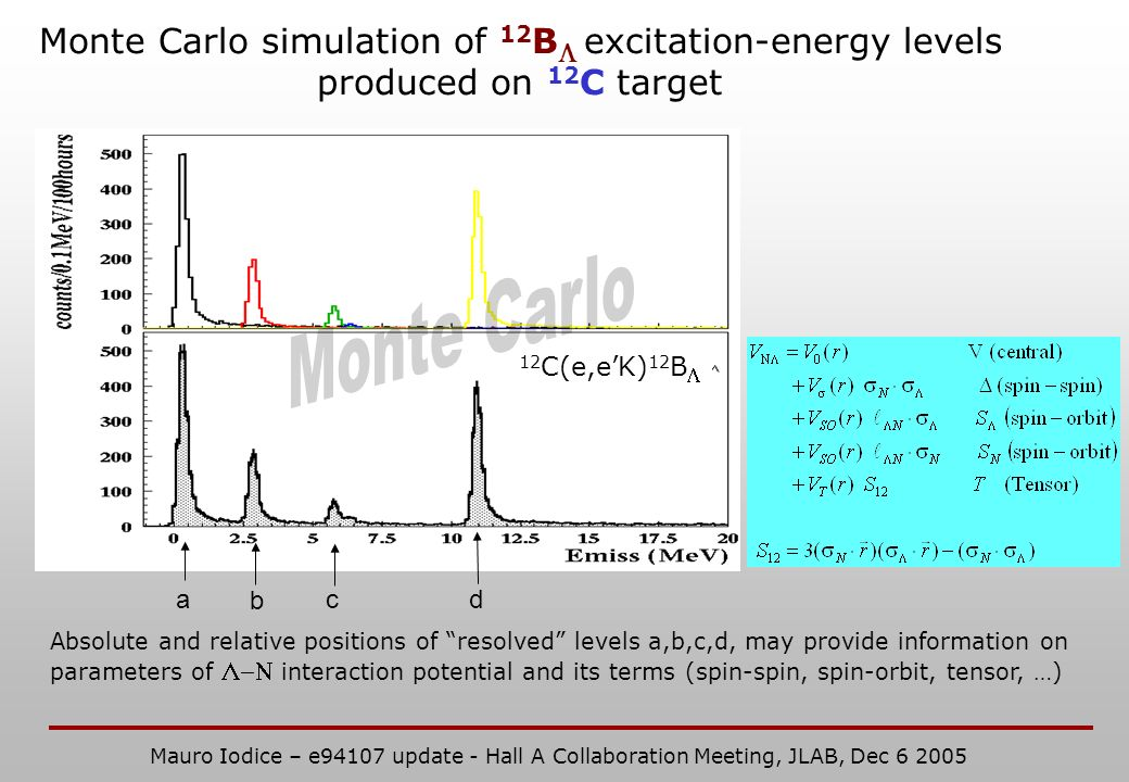Monte Carlo simulation of 12 B excitation-energy levels produced on 12 C target 12 C(e,eK) 12 B a c b d Absolute and relative positions of resolved levels a,b,c,d, may provide information on parameters of interaction potential and its terms (spin-spin, spin-orbit, tensor, …) Mauro Iodice – e94107 update - Hall A Collaboration Meeting, JLAB, Dec