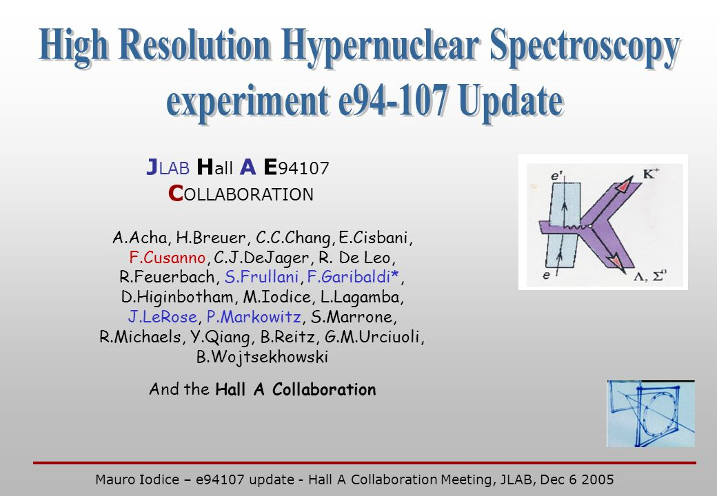 R esults from last year run on 9 Be target Analysis of the reaction 9 Be(e,eK) 9 Li (still preliminary) Mauro Iodice – e94107 update - Hall A Collaboration Meeting, JLAB, Dec 6 2005