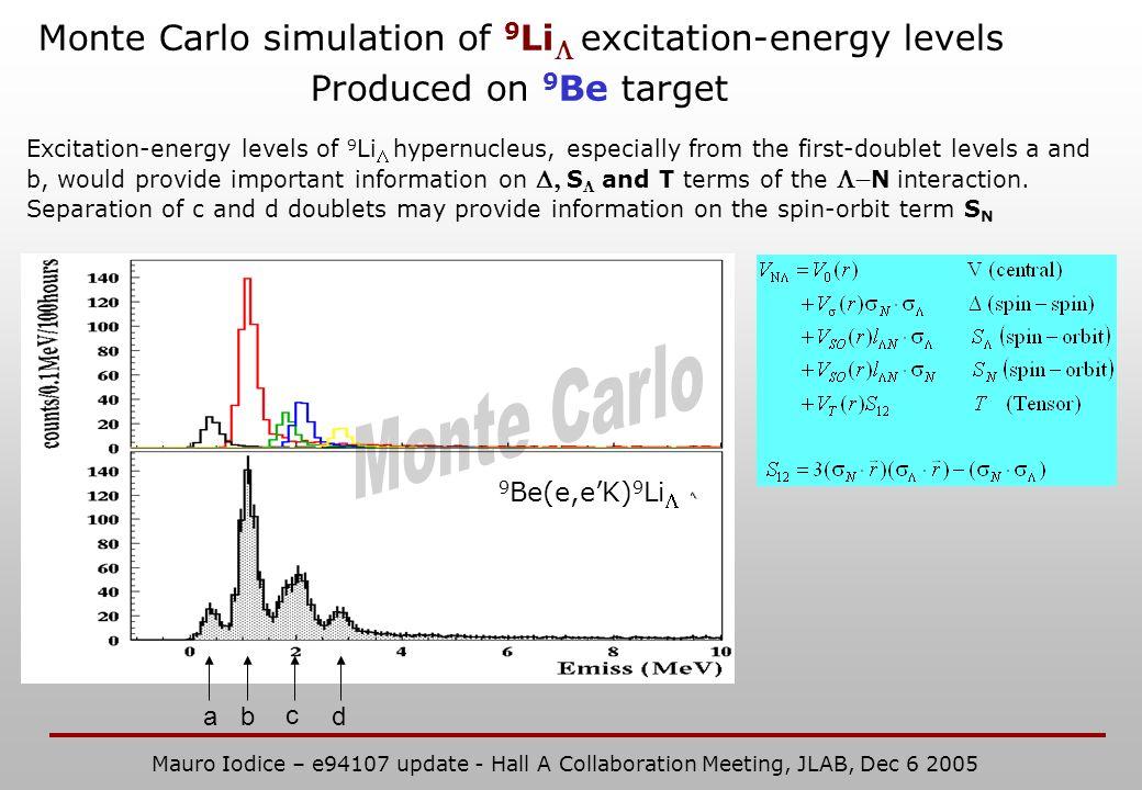 9 Be(e,eK) 9 Li a c d b Monte Carlo simulation of 9 Li excitation-energy levels Produced on 9 Be target Excitation-energy levels of 9 Li hypernucleus,
