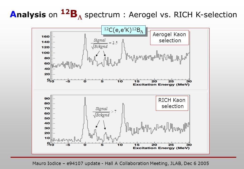 Aerogel Kaon selection RICH Kaon selection 12 C(e,eK) 12 B A nalysis on 12 B spectrum : Aerogel vs. RICH K-selection Mauro Iodice – e94107 update - Ha