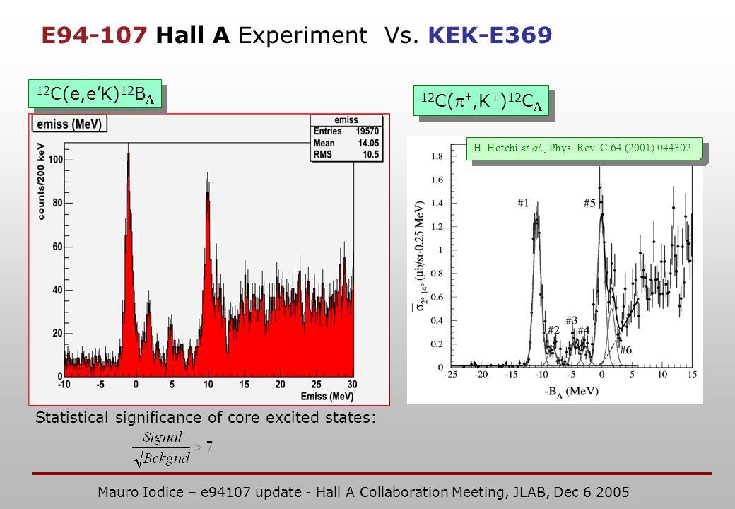H. Hotchi et al., Phys. Rev. C 64 (2001) 044302 E94-107 Hall A Experiment Vs.
