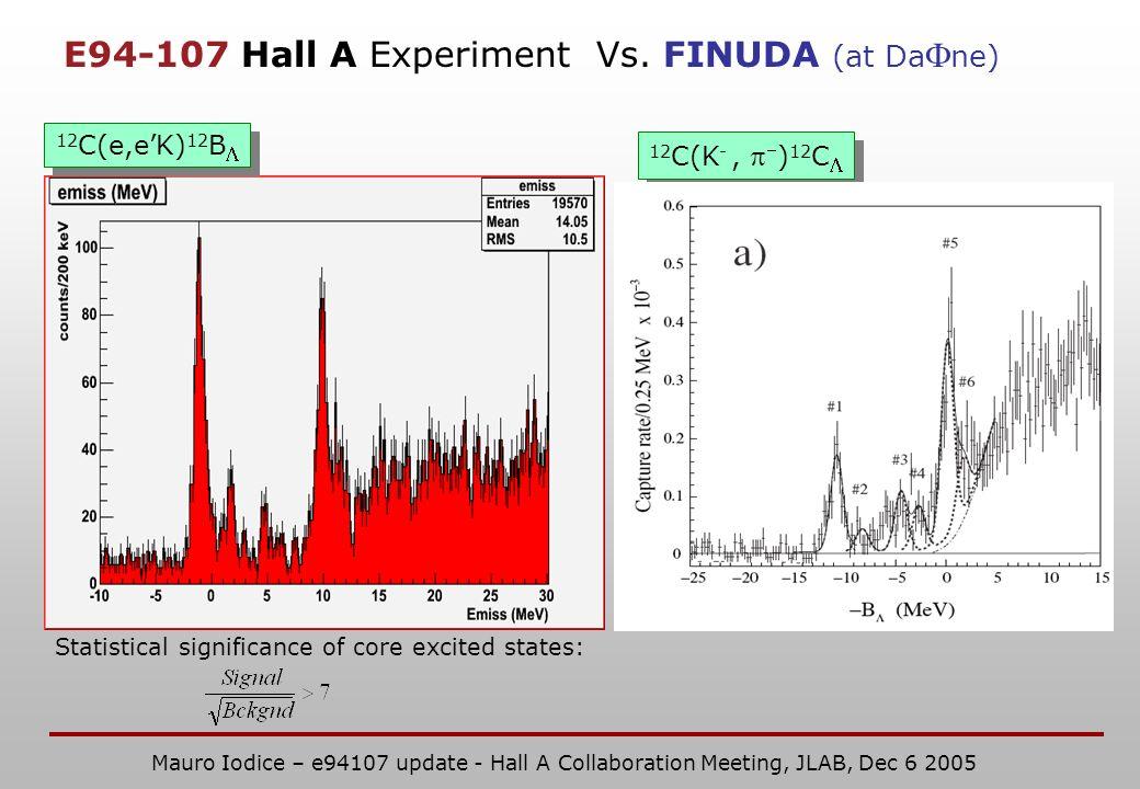 E94-107 Hall A Experiment Vs.
