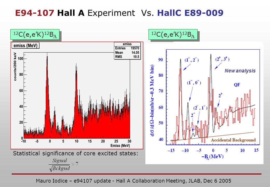 E94-107 Hall A Experiment Vs. HallC E89-009 12 C(e,eK) 12 B Miyoshi et al., PRL 90 (2003) 232502.