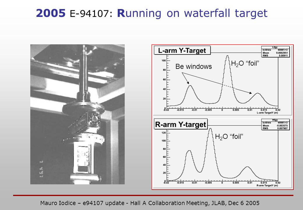 2005 E-94107: Running on waterfall target Be windows H 2 O foil Mauro Iodice – e94107 update - Hall A Collaboration Meeting, JLAB, Dec
