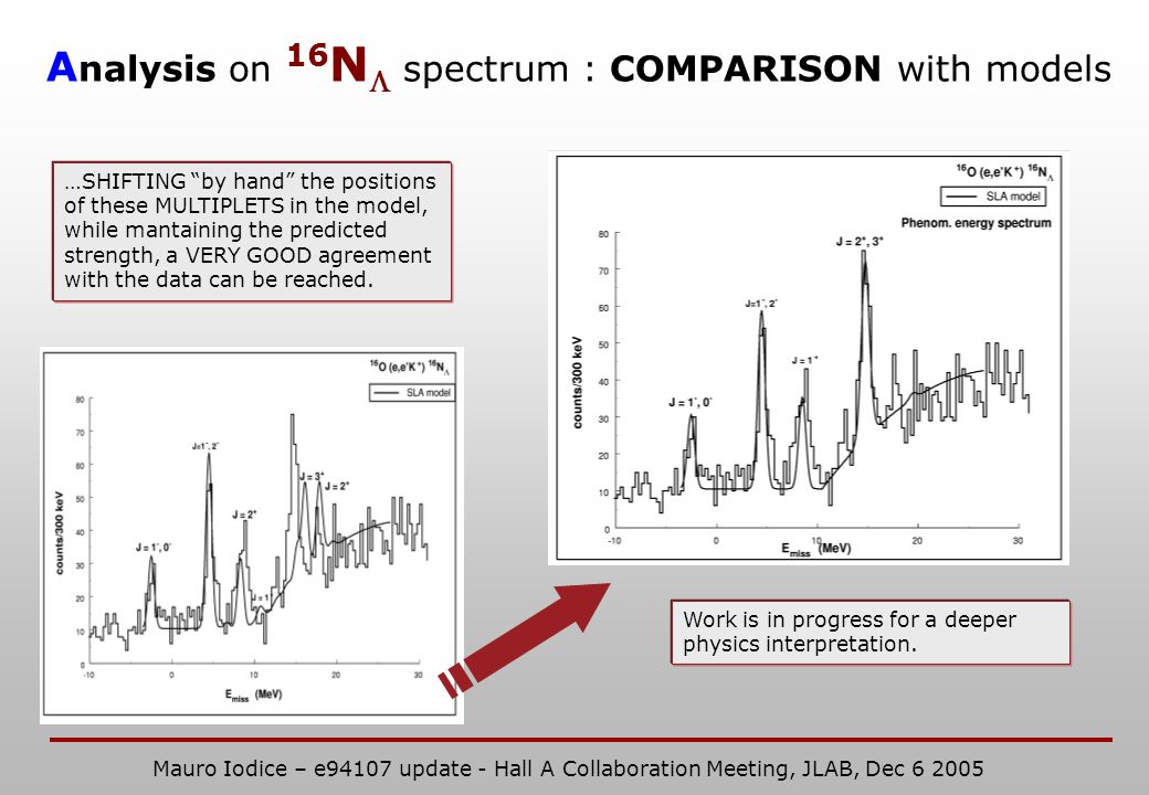 A nalysis on 16 N spectrum : COMPARISON with models …SHIFTING by hand the positions of these MULTIPLETS in the model, while mantaining the predicted strength, a VERY GOOD agreement with the data can be reached.