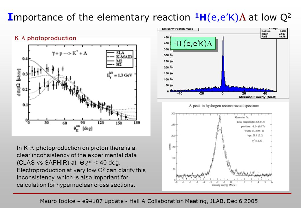 I mportance of the elementary reaction 1 H(e,eK) at low Q 2 In K + photoproduction on proton there is a clear inconsistency of the experimental data (CLAS vs SAPHIR) at K cm < 40 deg.