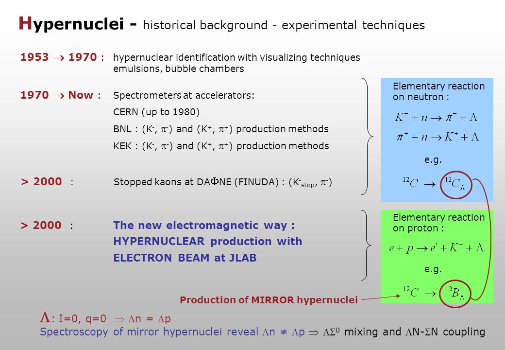 1953 1970 : hypernuclear identification with visualizing techniques emulsions, bubble chambers 1970 Now : Spectrometers at accelerators: CERN (up to 1980) BNL : (K -, - ) and (K +, + ) production methods KEK : (K -, - ) and (K +, + ) production methods > 2000 : Stopped kaons at DA NE (FINUDA) : (K - stop, - ) > 2000 : The new electromagnetic way : HYPERNUCLEAR production with ELECTRON BEAM at JLAB Elementary reaction on neutron : e.g.