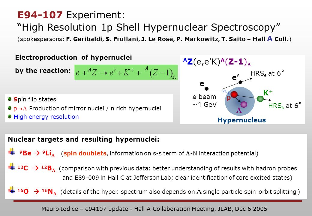 Electroproduction of hypernuclei by the reaction: E94-107 Experiment: High Resolution 1p Shell Hypernuclear Spectroscopy (spokespersons: F.