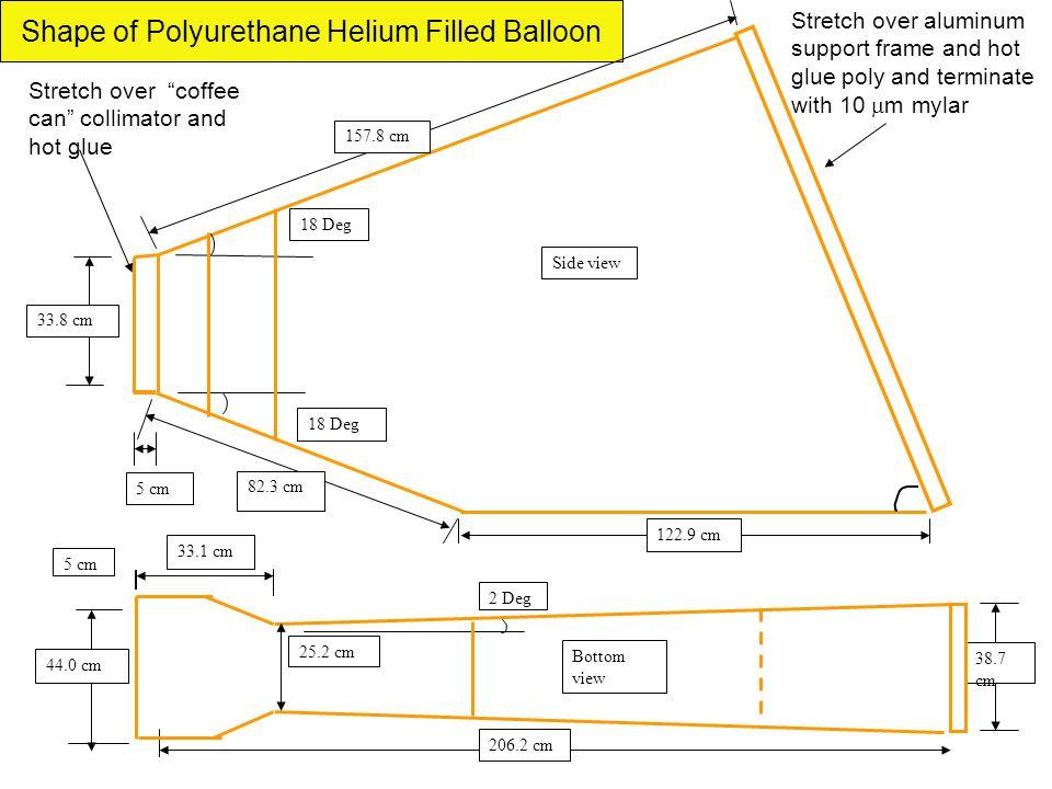 Shape of Polyurethane Helium Filled Balloon 206.2 cm 44.0 cm 33.1 cm 38.7 cm Bottom view 2 Deg 5 cm 25.2 cm 18 Deg Side view 122.9 cm 33.8 cm 157.8 cm