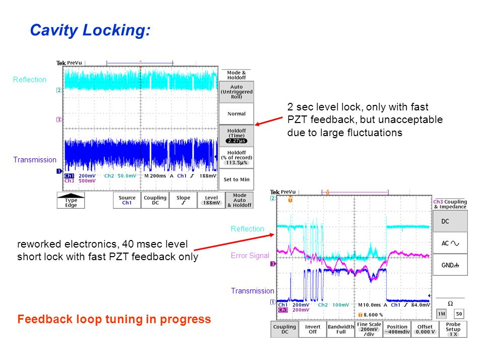 Cavity Locking: 2 sec level lock, only with fast PZT feedback, but unacceptable due to large fluctuations reworked electronics, 40 msec level short lo
