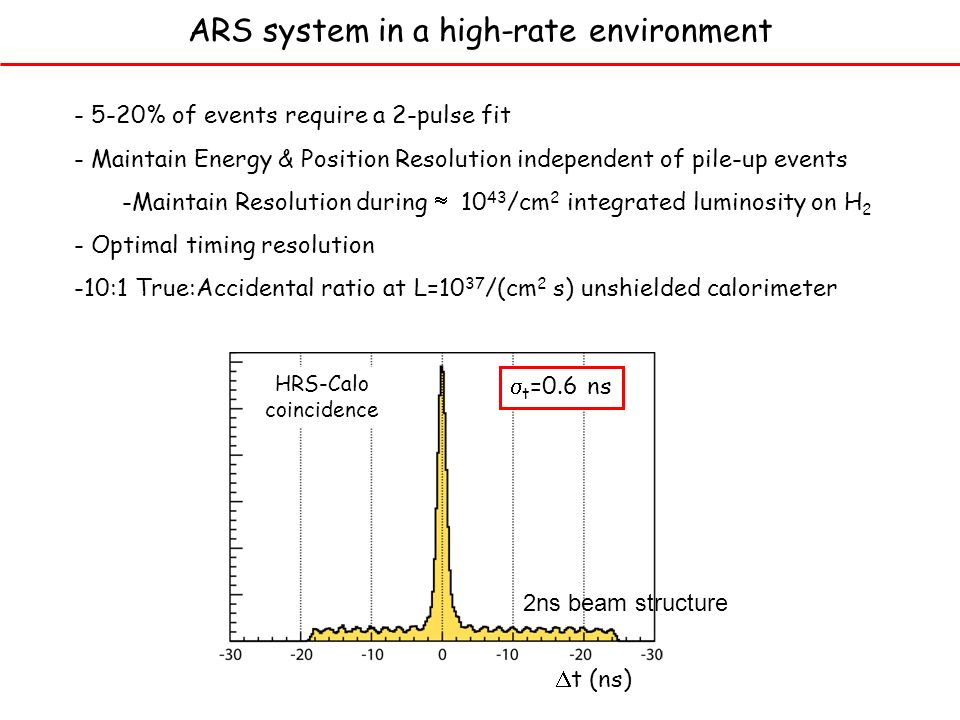 ARS system in a high-rate environment % of events require a 2-pulse fit - Maintain Energy & Position Resolution independent of pile-up events -Maintain Resolution during /cm 2 integrated luminosity on H 2 - Optimal timing resolution -10:1 True:Accidental ratio at L=10 37 /(cm 2 s) unshielded calorimeter t (ns) HRS-Calo coincidence t =0.6 ns 2ns beam structure