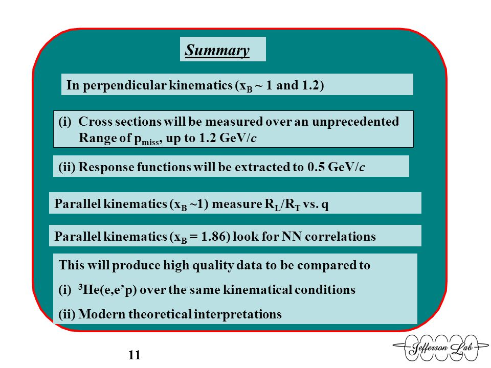 Summary In perpendicular kinematics (x B ~ 1 and 1.2) (i)Cross sections will be measured over an unprecedented Range of p miss, up to 1.2 GeV/c (ii) R