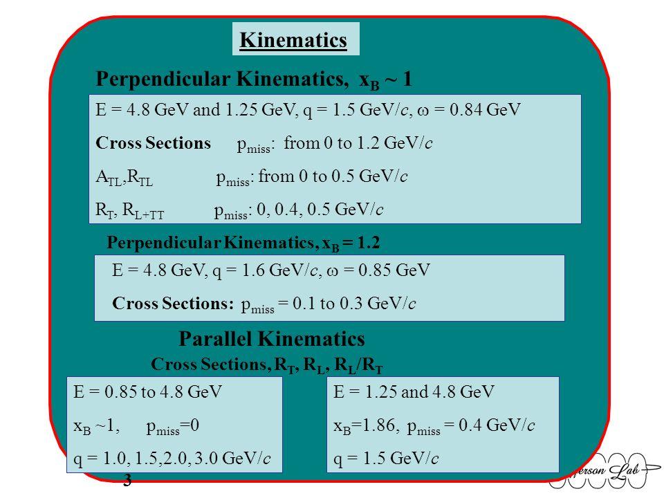 A = 3 3 He(e,ep) 2 H, E89044 data M.Rvachev et al., Phys.