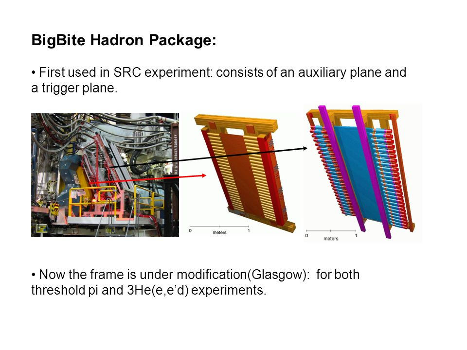 BigBite Hadron Package: First used in SRC experiment: consists of an auxiliary plane and a trigger plane.
