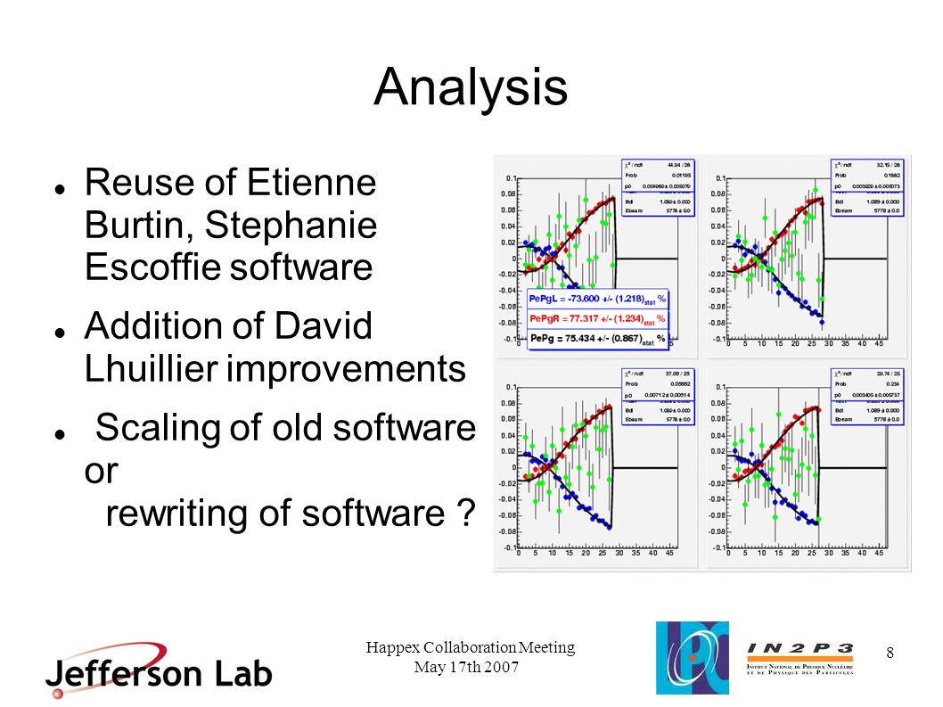 May 17th 2007 Happex Collaboration Meeting 8 Analysis Reuse of Etienne Burtin, Stephanie Escoffie software Addition of David Lhuillier improvements Sc