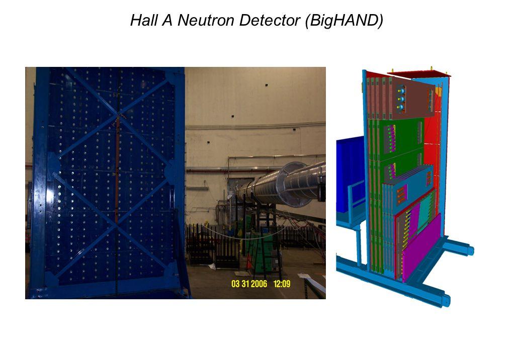 Hall A E02-013: 3D View