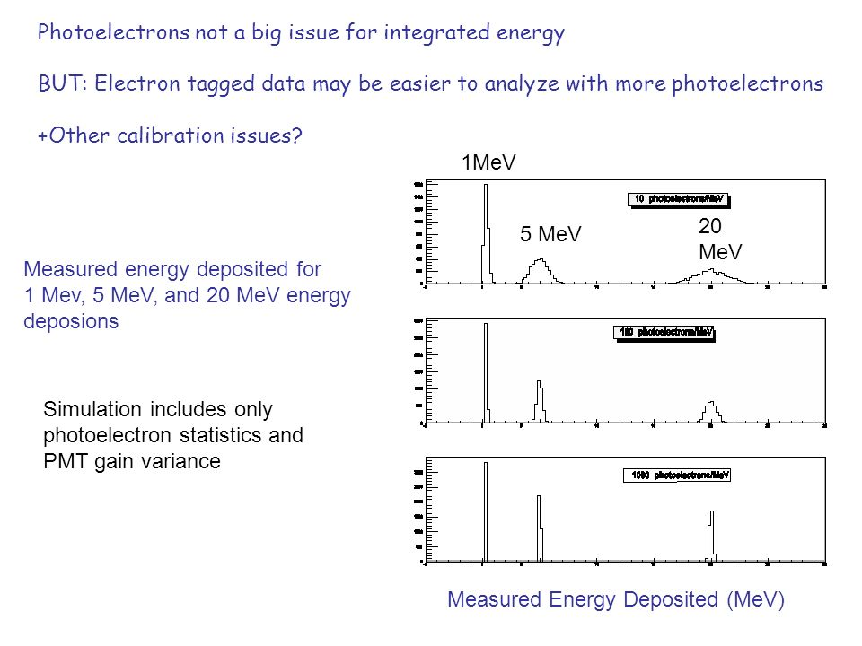 Measured Energy Deposited (MeV) 20 MeV 5 MeV 1MeV Measured energy deposited for 1 Mev, 5 MeV, and 20 MeV energy deposions Photoelectrons not a big issue for integrated energy BUT: Electron tagged data may be easier to analyze with more photoelectrons +Other calibration issues.