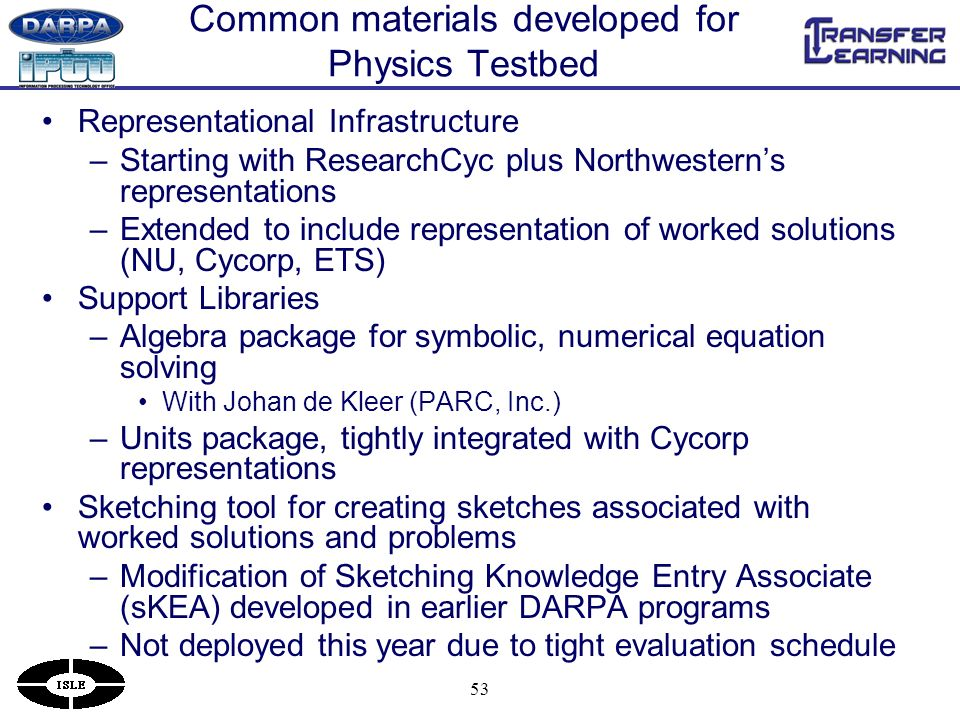 53 Common materials developed for Physics Testbed Representational Infrastructure –Starting with ResearchCyc plus Northwesterns representations –Extended to include representation of worked solutions (NU, Cycorp, ETS) Support Libraries –Algebra package for symbolic, numerical equation solving With Johan de Kleer (PARC, Inc.) –Units package, tightly integrated with Cycorp representations Sketching tool for creating sketches associated with worked solutions and problems –Modification of Sketching Knowledge Entry Associate (sKEA) developed in earlier DARPA programs –Not deployed this year due to tight evaluation schedule