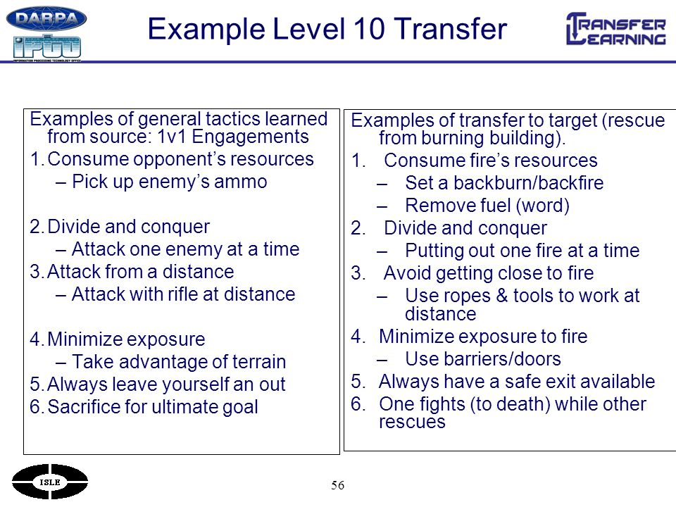 56 Example Level 10 Transfer Examples of general tactics learned from source: 1v1 Engagements 1.Consume opponents resources –Pick up enemys ammo 2.Divide and conquer –Attack one enemy at a time 3.Attack from a distance –Attack with rifle at distance 4.Minimize exposure –Take advantage of terrain 5.Always leave yourself an out 6.Sacrifice for ultimate goal Examples of transfer to target (rescue from burning building).
