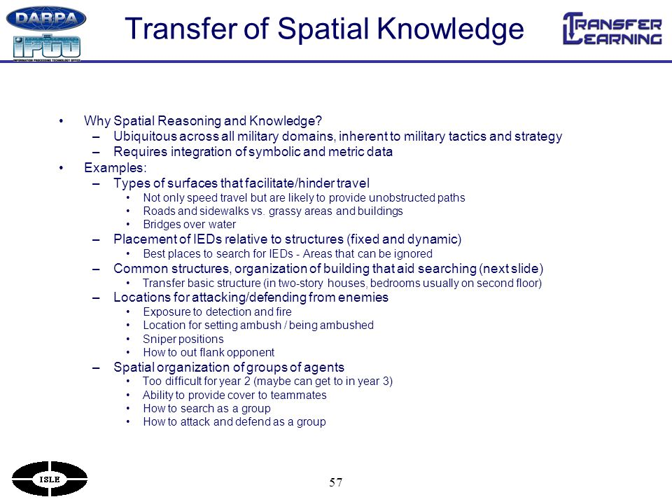 57 Transfer of Spatial Knowledge Why Spatial Reasoning and Knowledge.