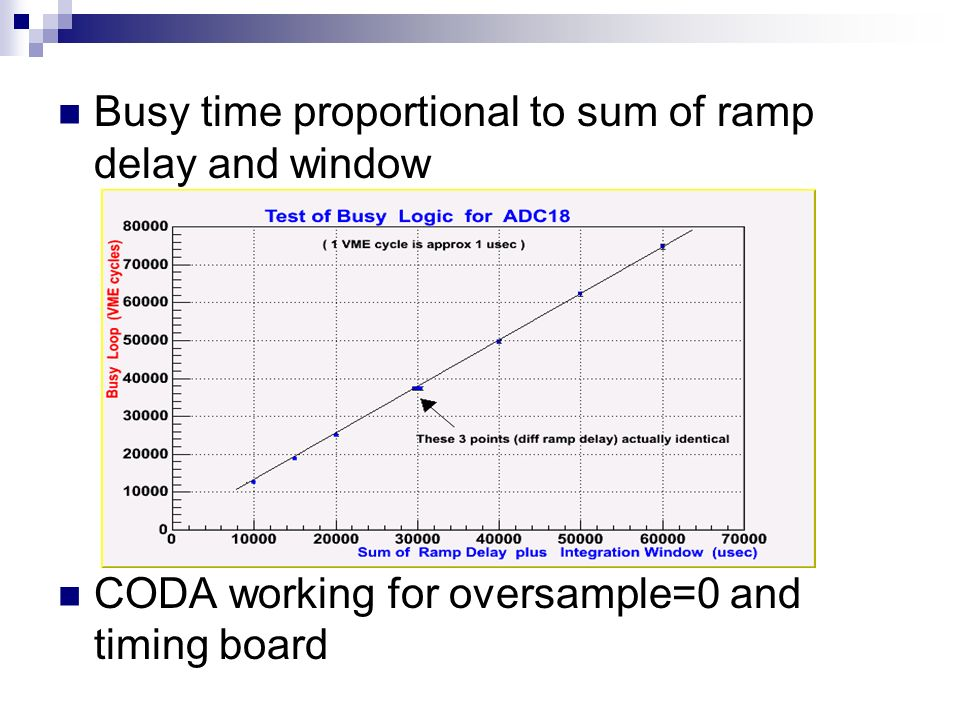 Busy time proportional to sum of ramp delay and window CODA working for oversample=0 and timing board