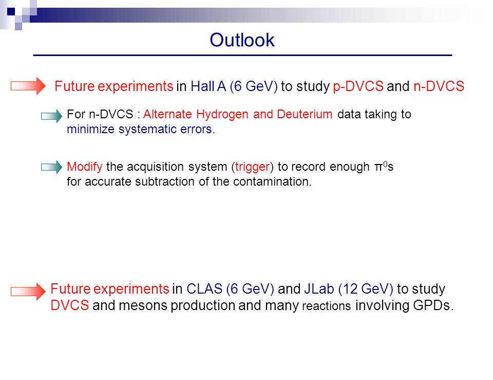 Outlook Future experiments in Hall A (6 GeV) to study p-DVCS and n-DVCS For n-DVCS : Alternate Hydrogen and Deuterium data taking to minimize systematic errors.