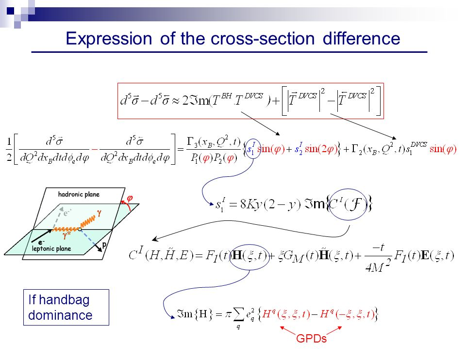 Expression of the cross-section difference GPDs If handbag dominance