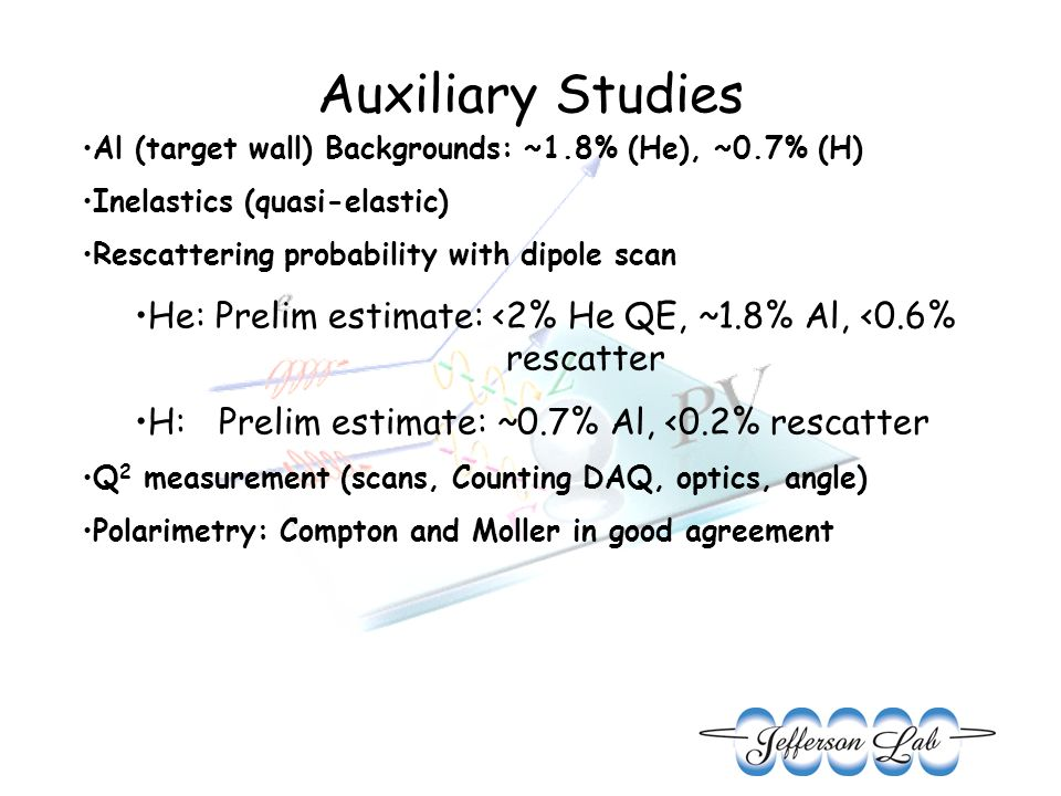 Auxiliary Studies Al (target wall) Backgrounds: ~1.8% (He), ~0.7% (H) Inelastics (quasi-elastic) Rescattering probability with dipole scan He: Prelim